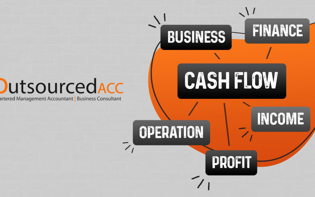 Why Cash flow Management is key for any Business
