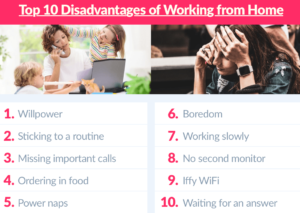 disadvantages working from home e1631091581545